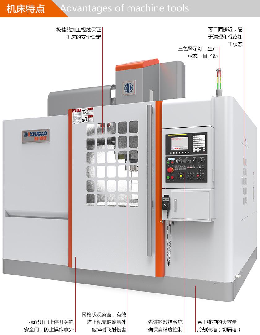 高刚性三轴线轨立式bwinchina平台中心 HD-V96F