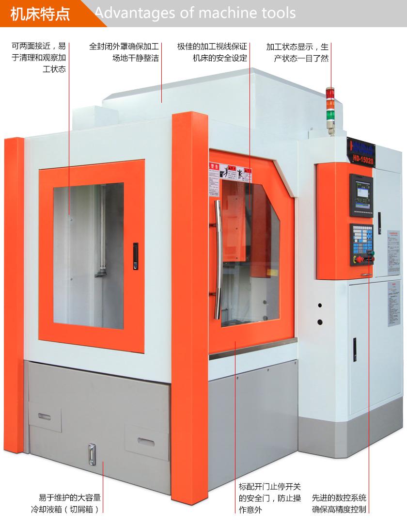 HD-15020 bwinchina平台 bwinchina注册 点击进入