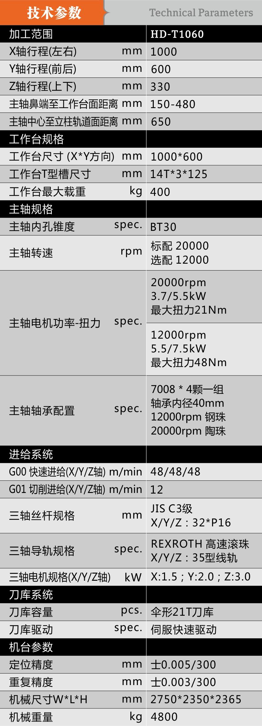 HD-T1060 高速高精钻孔攻牙机