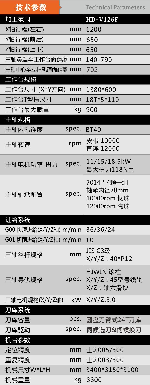 bwinchina平台|bwinchina注册|点击进入 大行程三轴线轨立加