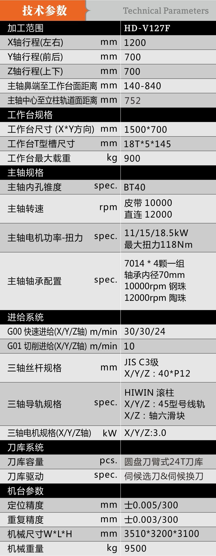 HD-V127F 大行程三轴线轨立加