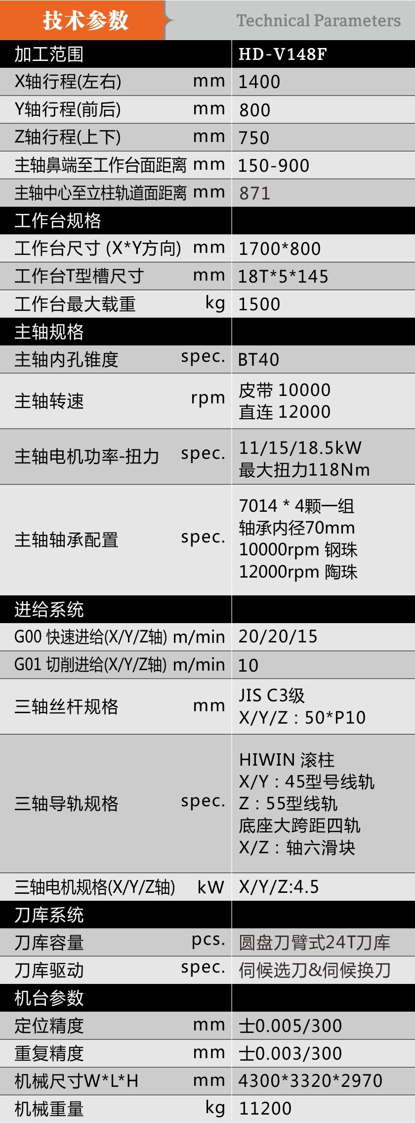 HD-V148F 大行程三轴线轨立加