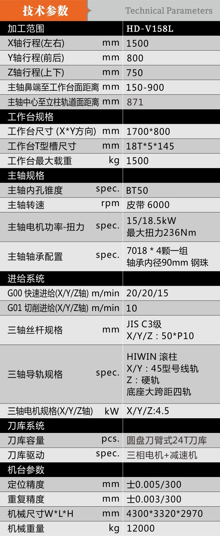HD-V158L 大行程两线一硬立加