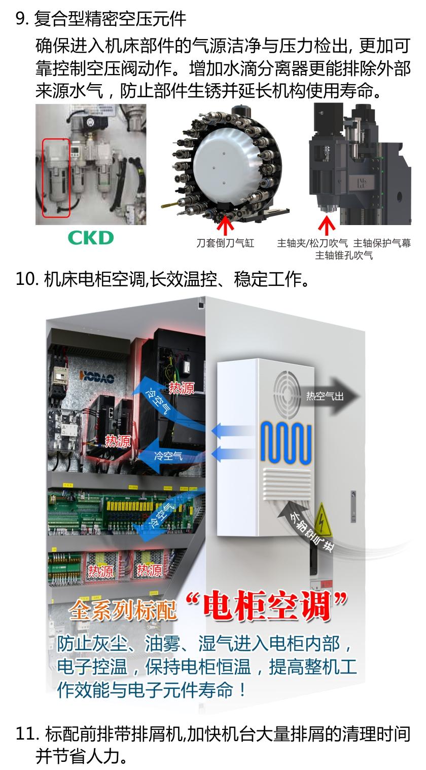 HD-V169L 大行程两线一硬立加