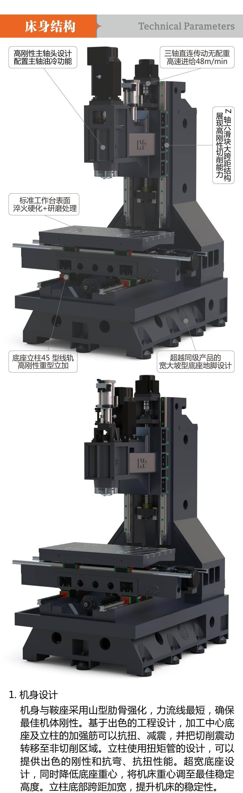 HD-V8F 高刚性三轴线轨立加