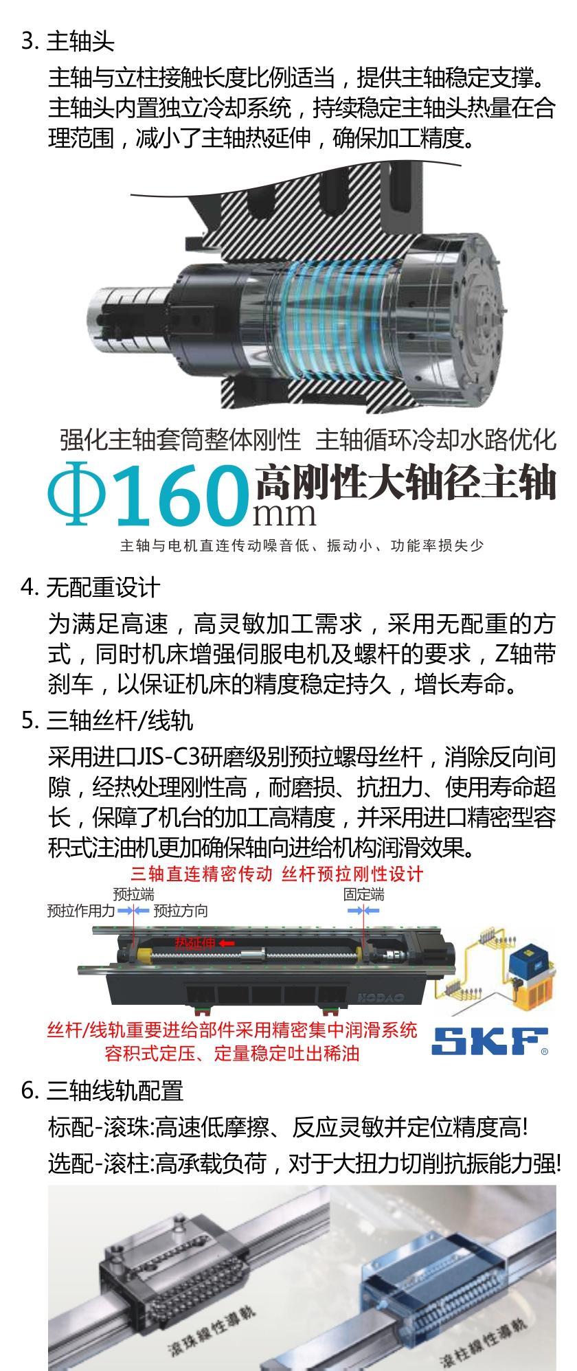 HD-V96F 高刚性三轴线轨立加